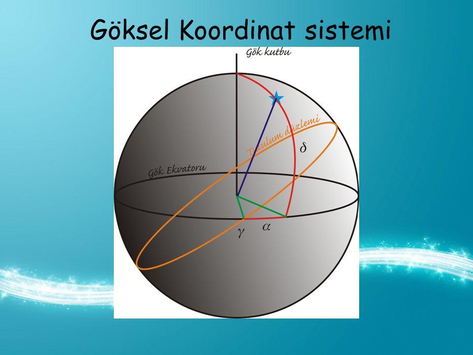 Göksel Koordinat sistemi
