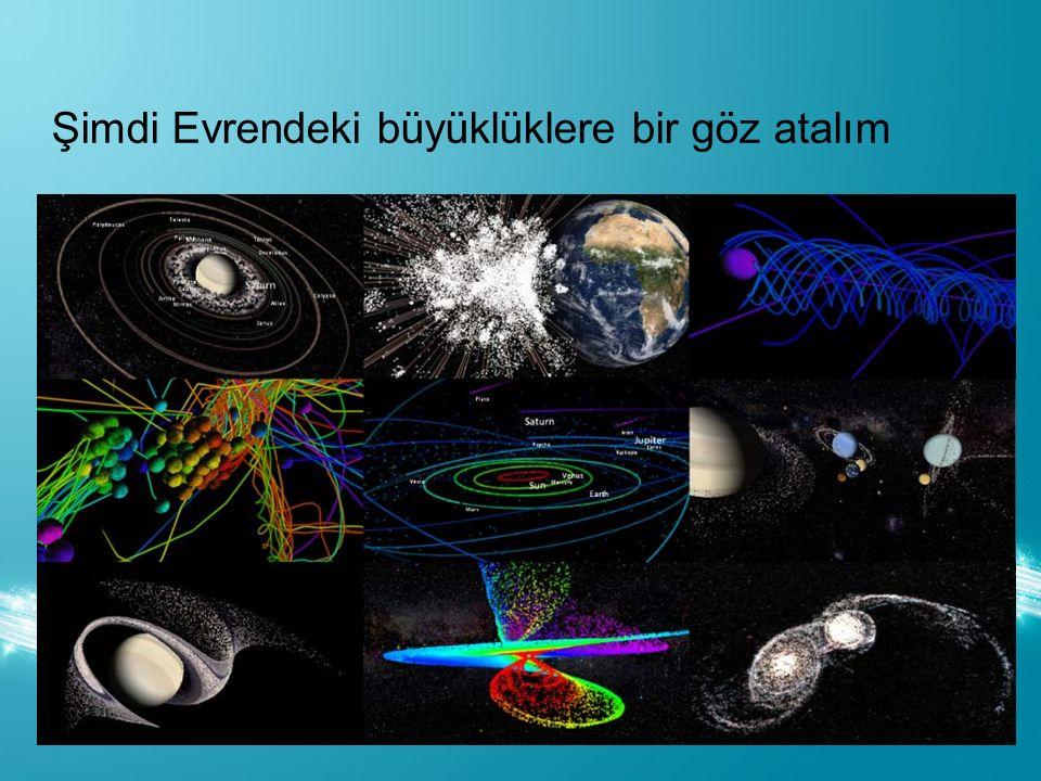 Şimdi Evrendeki büyüklüklere bir göz atalım