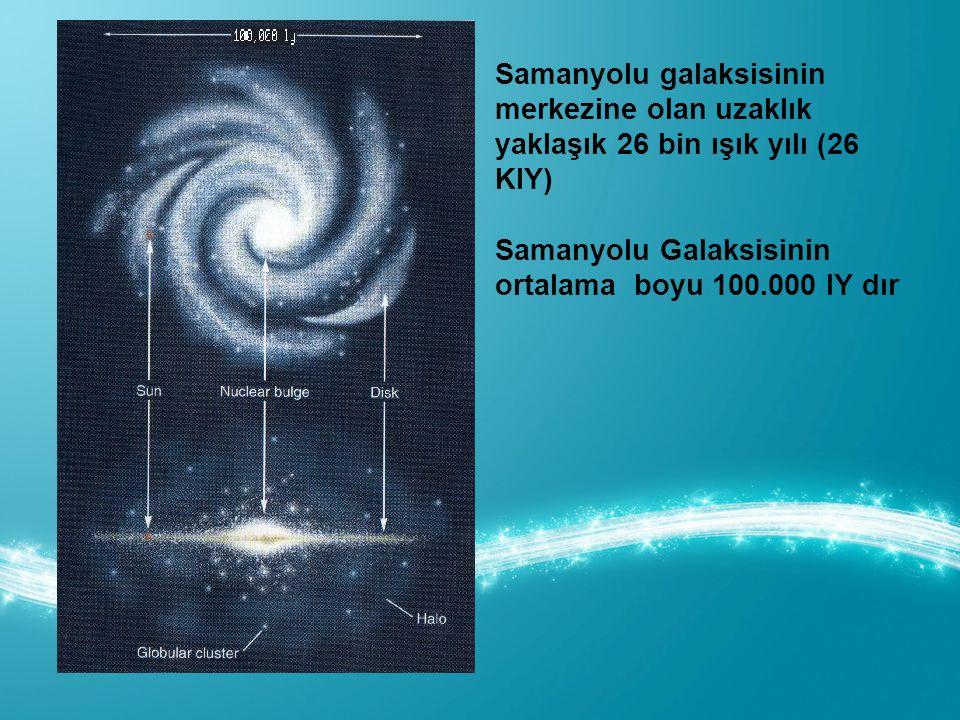 Samanyolu galaksisinin merkezine olan uzaklık yaklaşık 26 bin ışık yılı (26 KIY) Samanyolu Galaksisinin ortalama boyu 100.000 IY dır