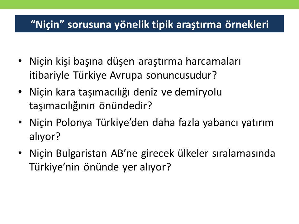 """""""Niçin"""" sorusuna yönelik tipik araştırma örnekleri Niçin kişi başına düşen araştırma harcamaları itibariyle Türkiye Avrupa sonuncusudur? Niçin kara ta"""