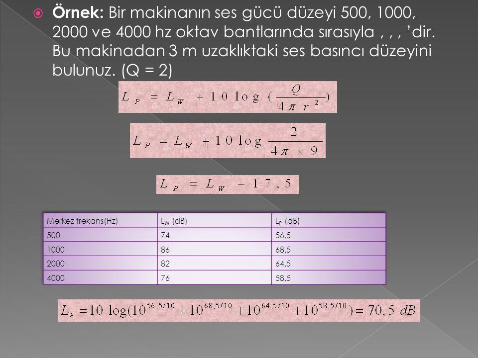  Örnek: Bir makinanın ses gücü düzeyi 500, 1000, 2000 ve 4000 hz oktav bantlarında sırasıyla,,, 'dir.
