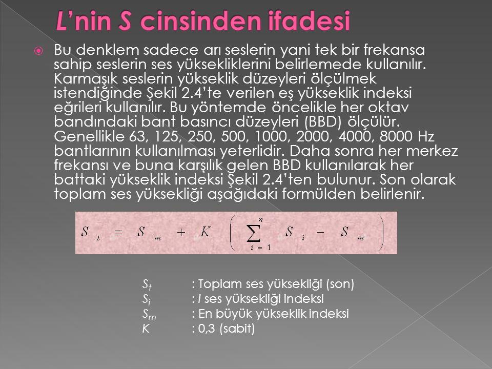  Bu denklem sadece arı seslerin yani tek bir frekansa sahip seslerin ses yüksekliklerini belirlemede kullanılır.