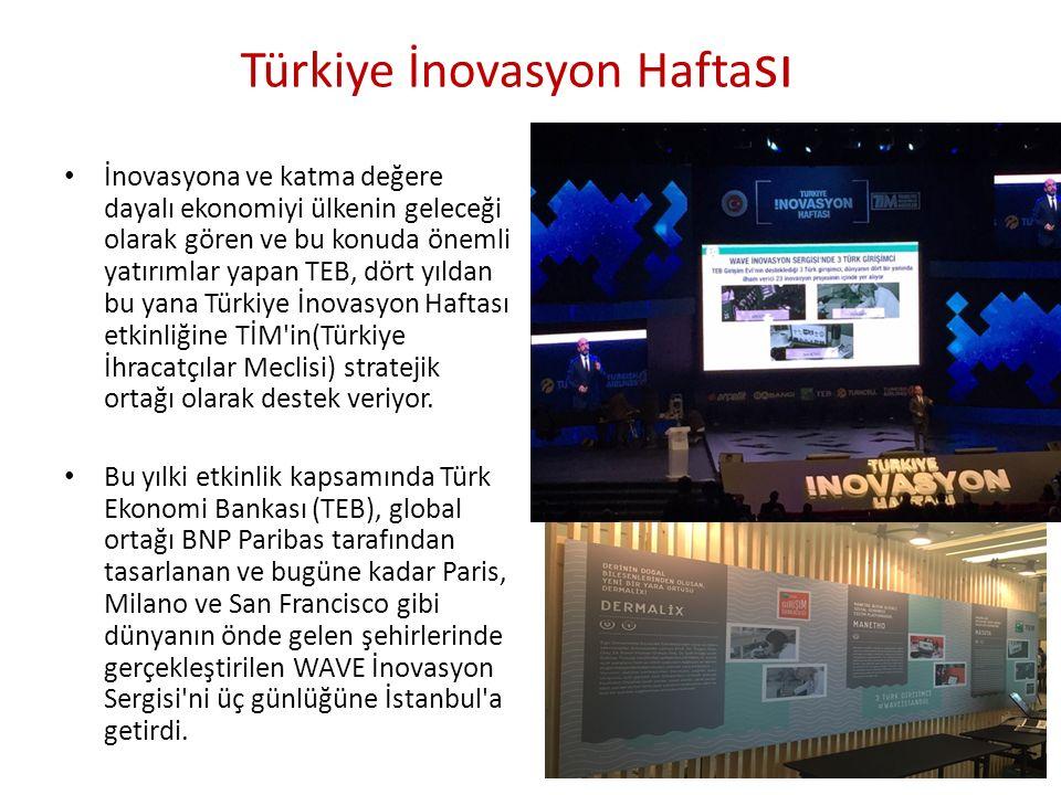 Türkiye İnovasyon Hafta sı İnovasyona ve katma değere dayalı ekonomiyi ülkenin geleceği olarak gören ve bu konuda önemli yatırımlar yapan TEB, dört yıldan bu yana Türkiye İnovasyon Haftası etkinliğine TİM in(Türkiye İhracatçılar Meclisi) stratejik ortağı olarak destek veriyor.