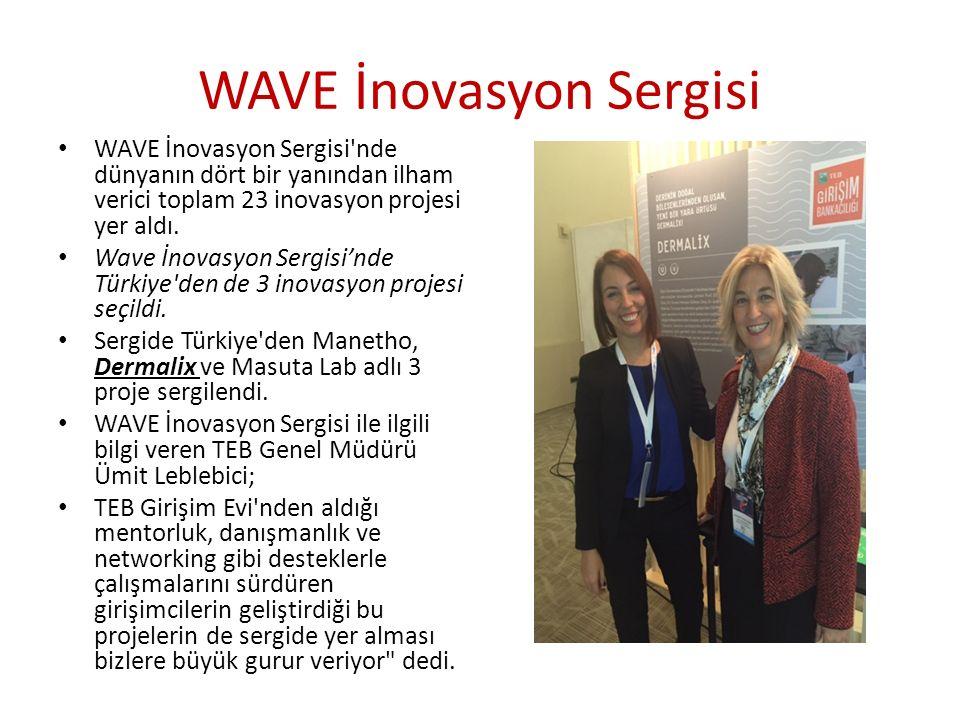WAVE İnovasyon Sergisi WAVE İnovasyon Sergisi'nde dünyanın dört bir yanından ilham verici toplam 23 inovasyon projesi yer aldı. Wave İnovasyon Sergisi