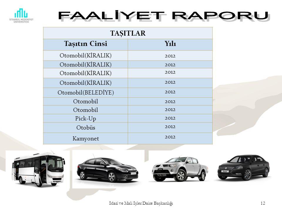 İdari ve Mali İşler Daire Başkanlığı12 TAŞITLAR Taşıtın CinsiYılı Otomobil(KİRALIK)2012 Otomobil(KİRALIK) 2012 Otomobil(KİRALIK) 2012 Otomobil(KİRALIK