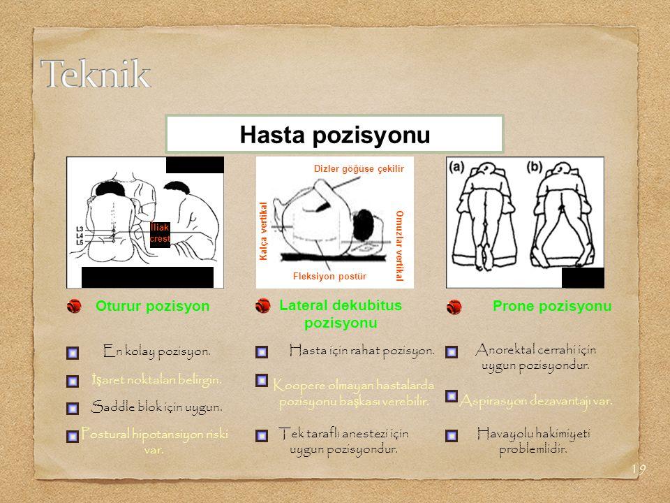 19 Hasta pozisyonu Prone pozisyonu Kalça vertikal Omuzlar vertikal Fleksiyon postür Dizler göğüse çekilir Lateral dekubitus pozisyonu İliak crest Otur