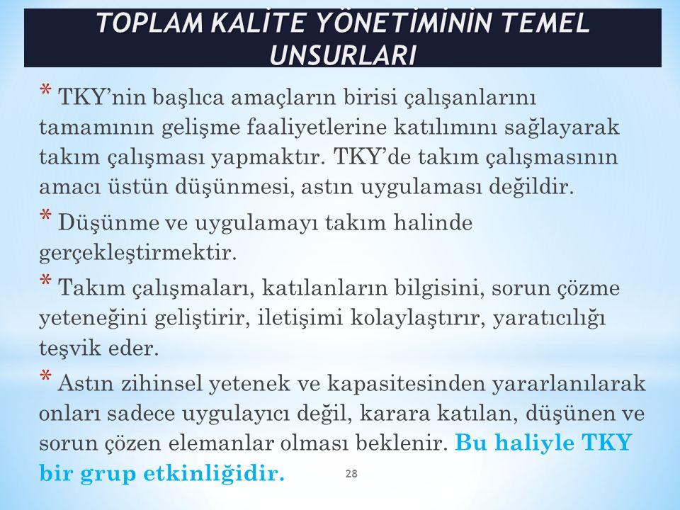* TKY'nin başlıca amaçların birisi çalışanlarını tamamının gelişme faaliyetlerine katılımını sağlayarak takım çalışması yapmaktır. TKY'de takım çalışm