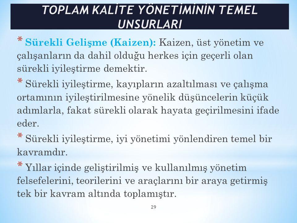 * Sürekli Gelişme (Kaizen): Kaizen, üst yönetim ve çalışanların da dahil olduğu herkes için geçerli olan sürekli iyileştirme demektir. * Sürekli iyile