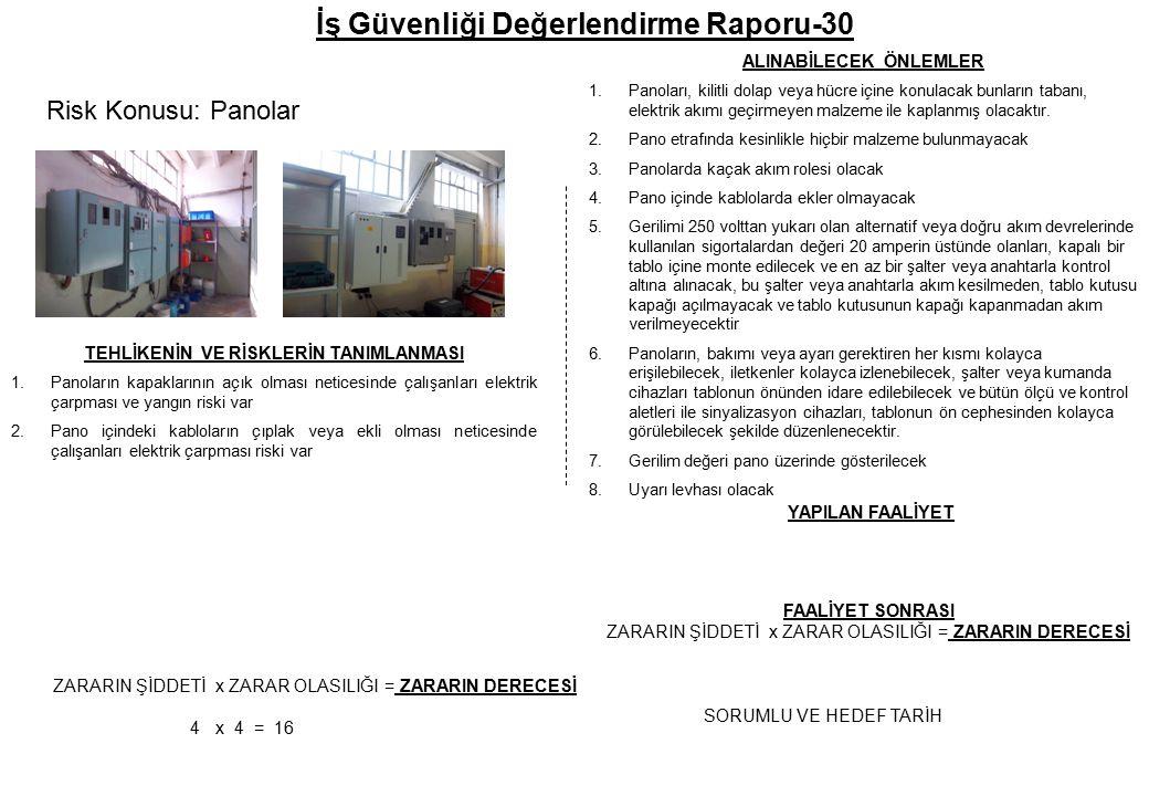 İş Güvenliği Değerlendirme Raporu-30 TEHLİKENİN VE RİSKLERİN TANIMLANMASI 1.Panoların kapaklarının açık olması neticesinde çalışanları elektrik çarpma