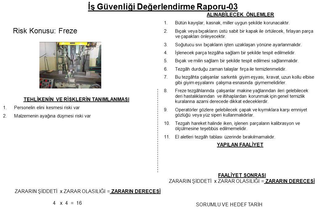 İş Güvenliği Değerlendirme Raporu-34 TEHLİKENİN VE RİSKLERİN TANIMLANMASI 1.Acil çıkış levhaları yok ZARARIN ŞİDDETİ x ZARAR OLASILIĞI = ZARARIN DERECESİ 4 x 4 = 16 ALINABİLECEK ÖNLEMLER 1.Acil çıkış levhaları yeşil renkli olacak 2.Kapı ve kaçış yollarını gösteren acil durum levhaları uygun yerlere yerleştirilmiş, 3.Acil duruma neden olan olaya ilişkin (yangın, gaz kaçağı, deprem vb.) telefon numaraları görünür yer(ler)e asılacak.