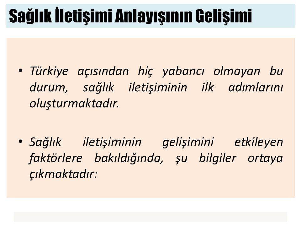 Sağlık İletişimi Anlayışının Gelişimi Türkiye açısından hiç yabancı olmayan bu durum, sağlık iletişiminin ilk adımlarını oluşturmaktadır. Sağlık ileti