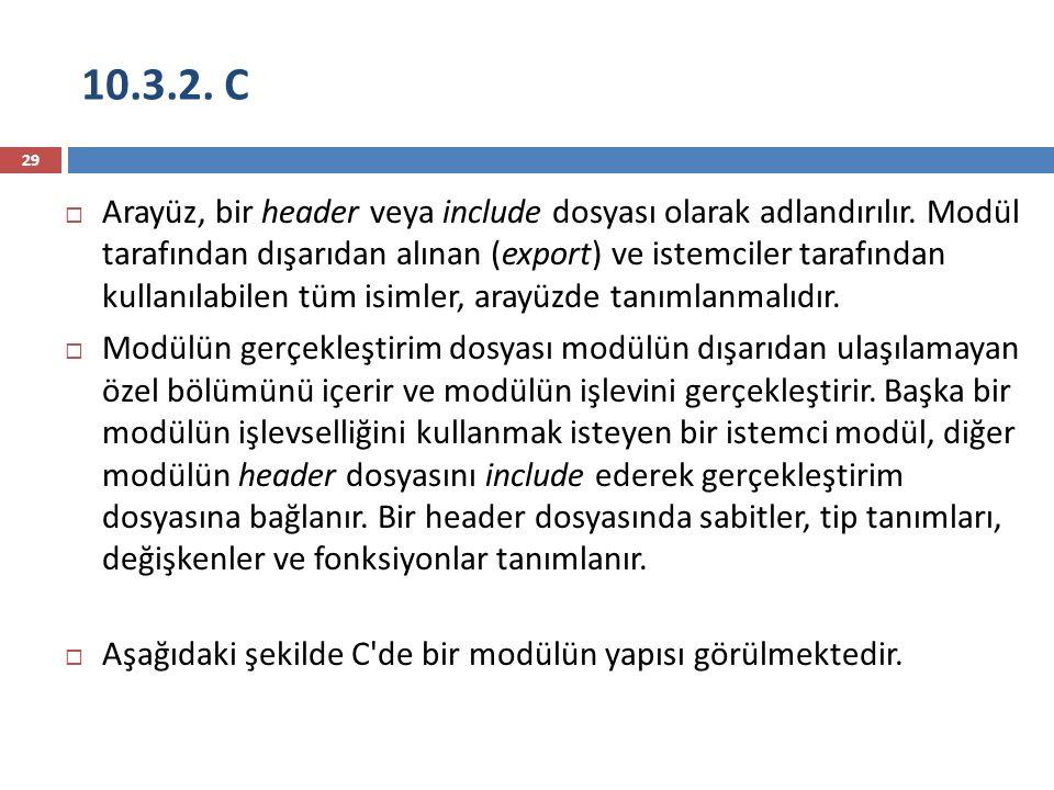10.3.2.C 29  Arayüz, bir header veya include dosyası olarak adlandırılır.