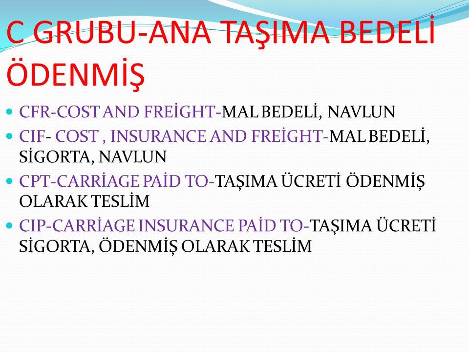 EX WORKS (EXW) a) Satıcının Yükümlülükleri b) Alıcının Yükümlülükleri c) Taşıma Sözleşmesi d) Sigorta sözleşmesi