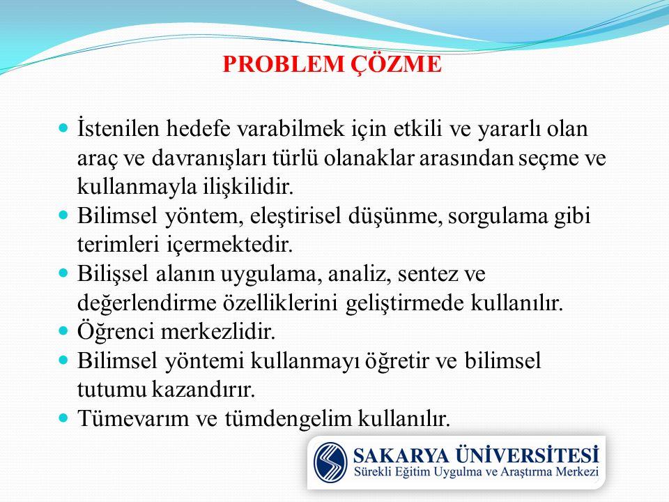 PROBLEM ÇÖZME Problem Çözme Sürecinde Öğretmenin Rolü Öğrencilere problemin önemini kavratır ve onları çözmeye karşı güdüler.