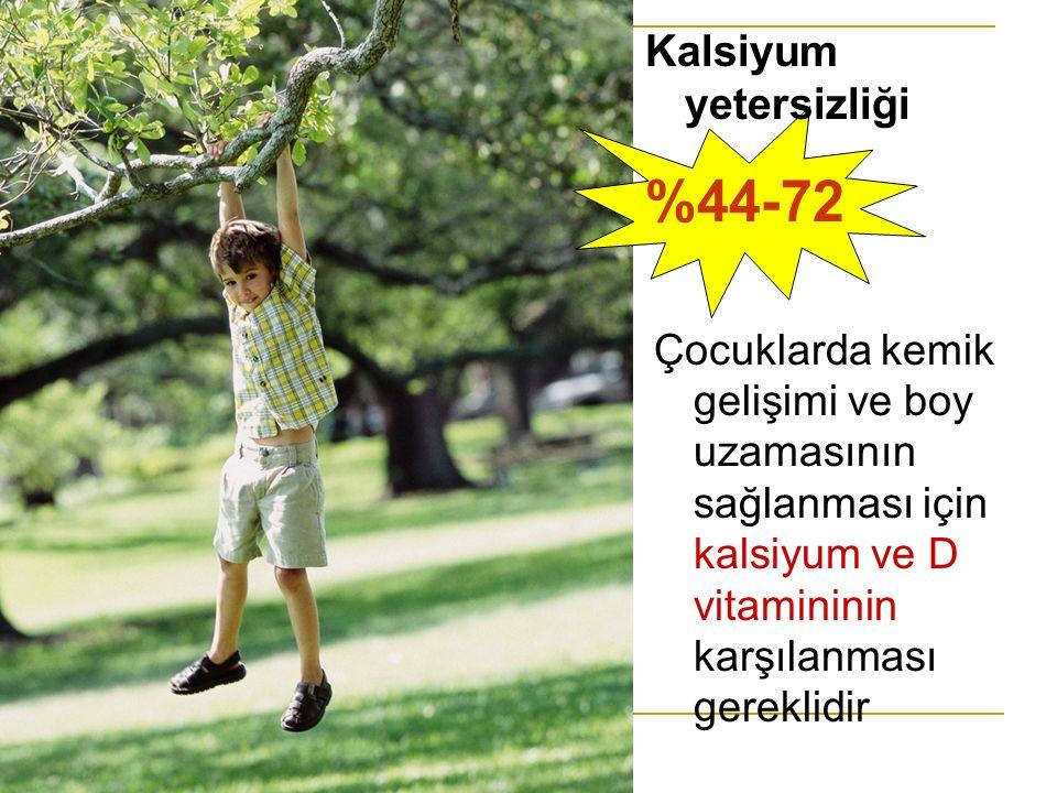 Çocuklarda kemik gelişimi ve boy uzamasının sağlanması için kalsiyum ve D vitamininin karşılanması gereklidir Kalsiyum yetersizliği %44-72