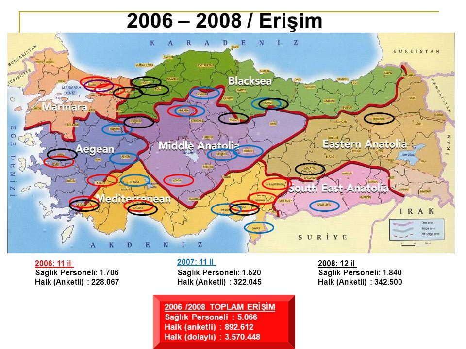 Hedef Kitle Sütü en az ve sağlıksız tüketen C / D S.E.S ev kadınları Kanal: Sağlık Ocakları Türkiye'de yaklaşık 6.000 sağlık ocağı var.