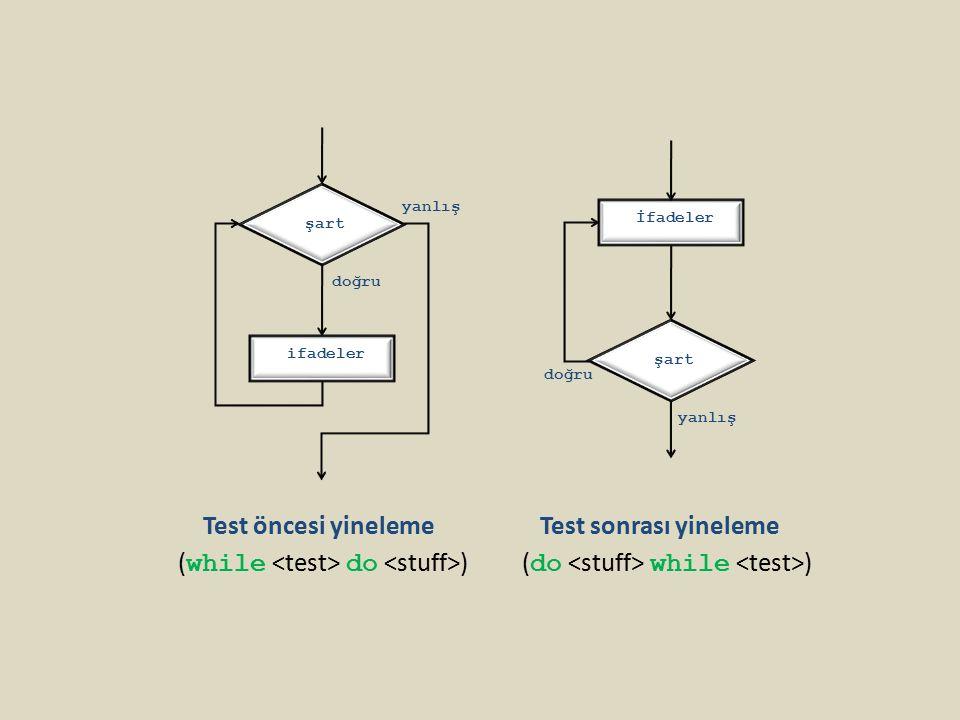 Test öncesi yineleme ifadeler doğru yanlış şart ( while do ) doğru yanlış İfadeler şart Test sonrası yineleme ( do while )