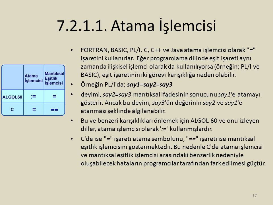 7.2.1.1. Atama İşlemcisi FORTRAN, BASIC, PL/I, C, C++ ve Java atama işlemcisi olarak
