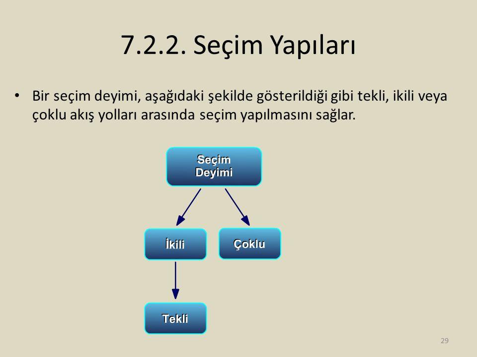 7.2.2. Seçim Yapıları Bir seçim deyimi, aşağıdaki şekilde gösterildiği gibi tekli, ikili veya çoklu akış yolları arasında seçim yapılmasını sağlar. 29