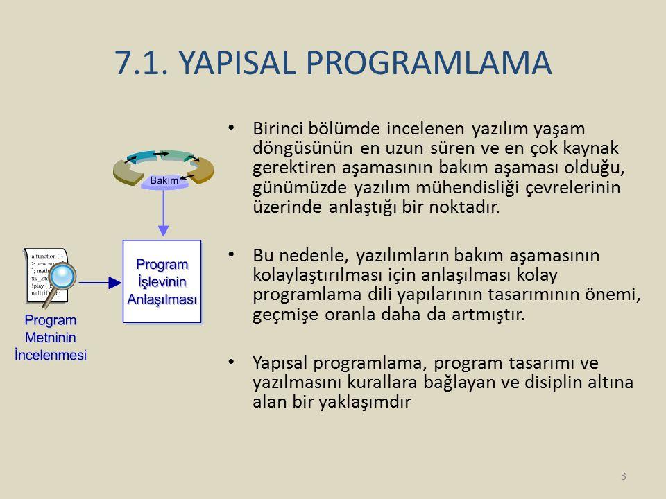 7.1. YAPISAL PROGRAMLAMA Birinci bölümde incelenen yazılım yaşam döngüsünün en uzun süren ve en çok kaynak gerektiren aşamasının bakım aşaması olduğu,