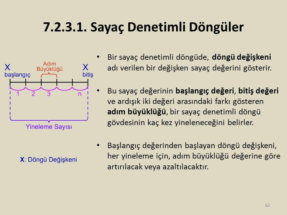 7.2.3.1. Sayaç Denetimli Döngüler Bir sayaç denetimli döngüde, döngü değişkeni adı verilen bir değişken sayaç değerini gösterir. Bu sayaç değerinin ba