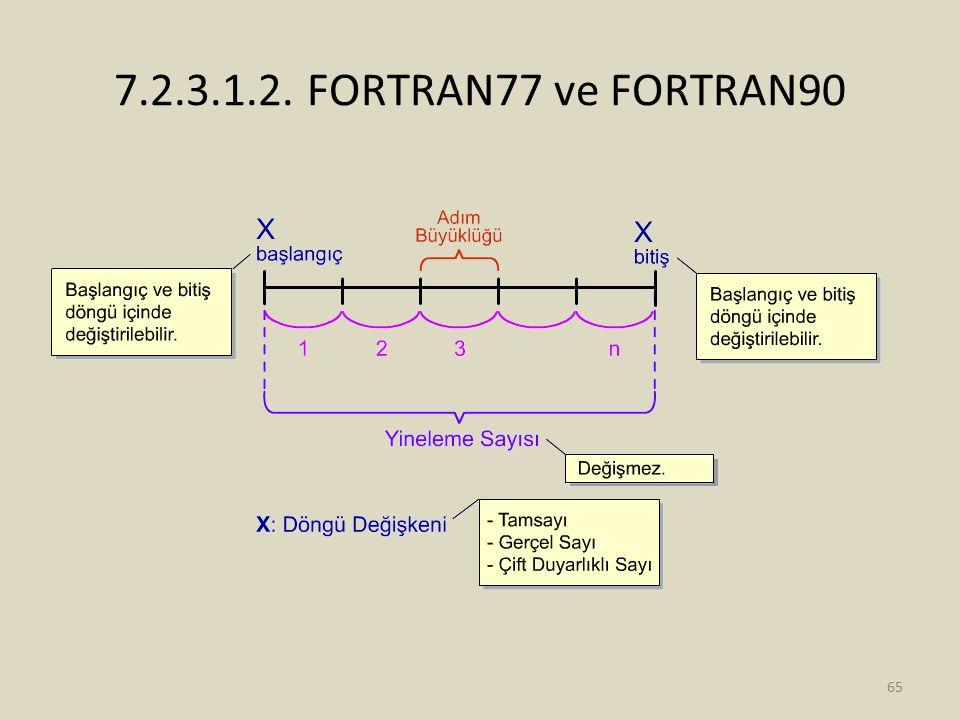 7.2.3.1.2. FORTRAN77 ve FORTRAN90 65