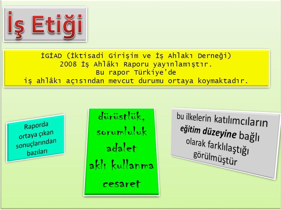 İGİAD (İktisadi Girişim ve İş Ahlakı Derneği) 2008 İş Ahlâkı Raporu yayınlamıştır. Bu rapor Türkiye'de iş ahlâkı açısından mevcut durumu ortaya koymak