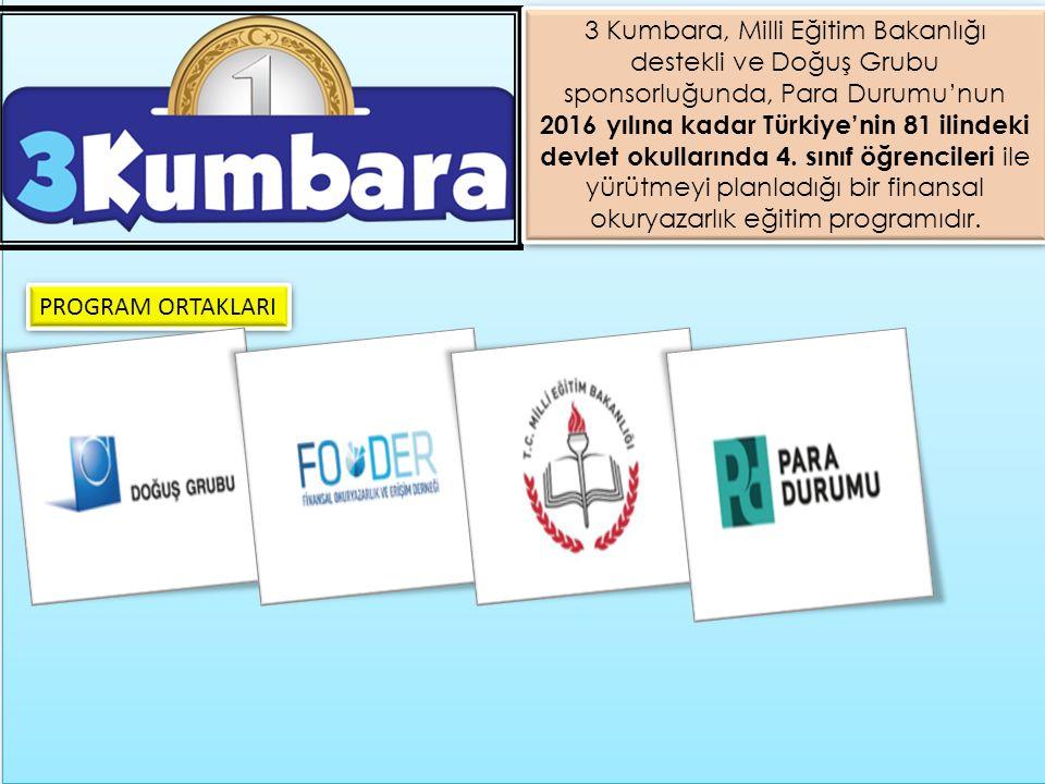 3 Kumbara, Milli Eğitim Bakanlığı destekli ve Doğuş Grubu sponsorluğunda, Para Durumu'nun 2016 yılına kadar Türkiye'nin 81 ilindeki devlet okullarında 4.