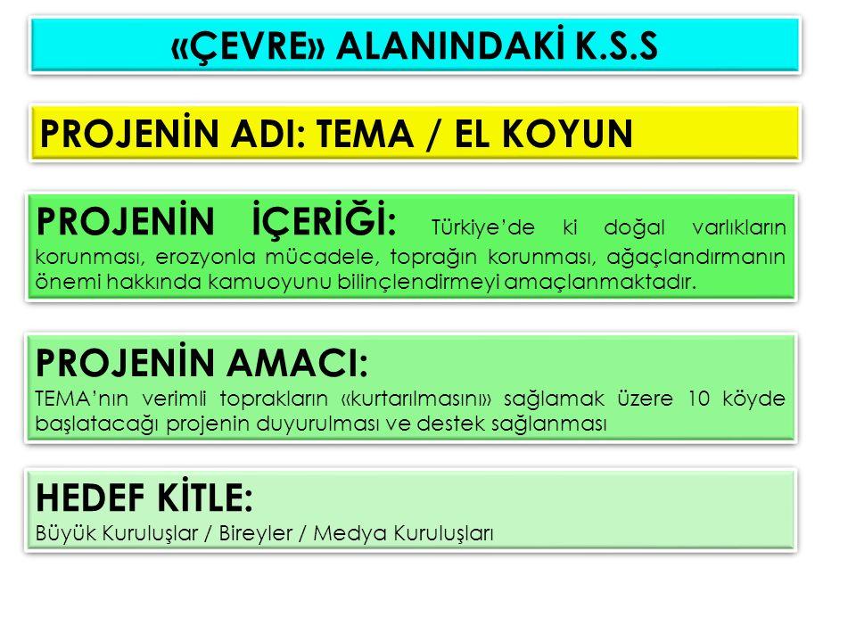 «ÇEVRE» ALANINDAKİ K.S.S PROJENİN ADI: TEMA / EL KOYUN PROJENİN İÇERİĞİ: Türkiye'de ki doğal varlıkların korunması, erozyonla mücadele, toprağın korun