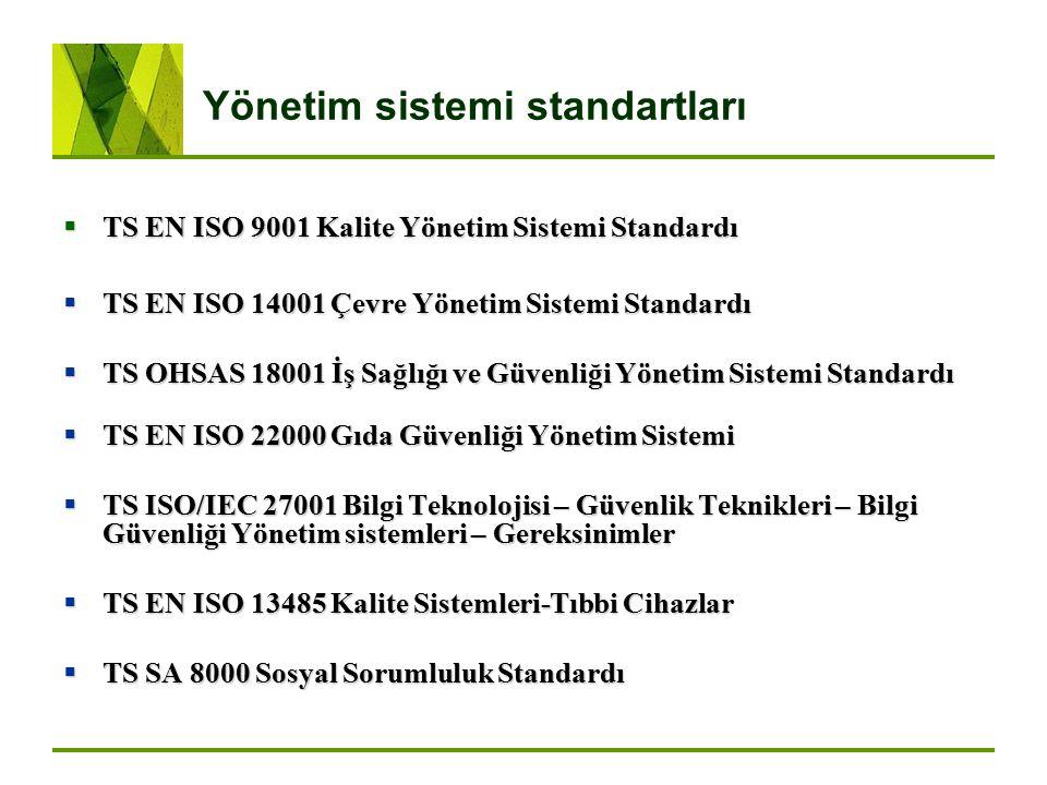 Yönetim sistemi standartları  TS EN ISO 9001 Kalite Yönetim Sistemi Standardı  TS EN ISO 14001 Çevre Yönetim Sistemi Standardı  TS OHSAS 18001 İş S
