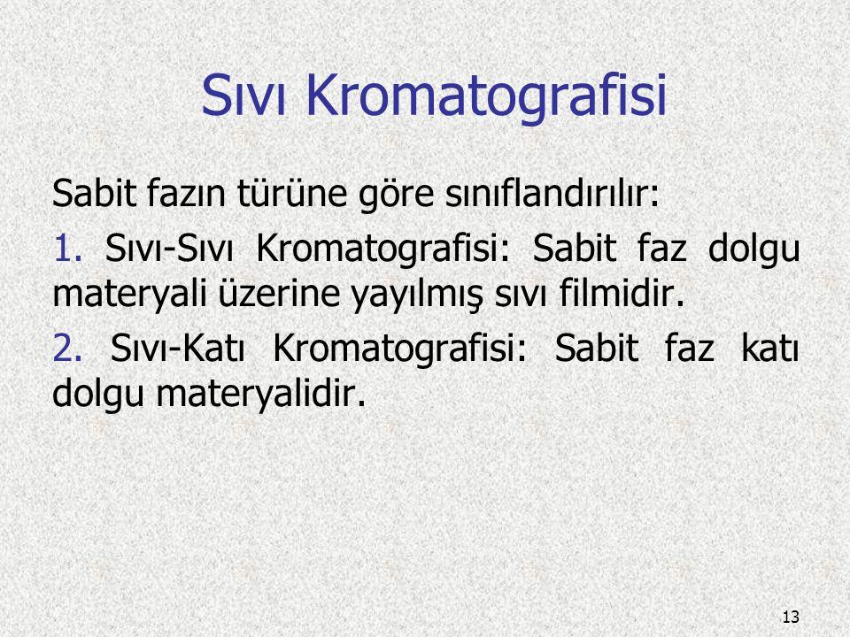 Sıvı Kromatografisi (kolon, ince-tabaka ve HPLC'de kullanılan kromatografi türü) Durgun Faz: silika, alumina, vs. Mobil faz (hareketli faz): organik s