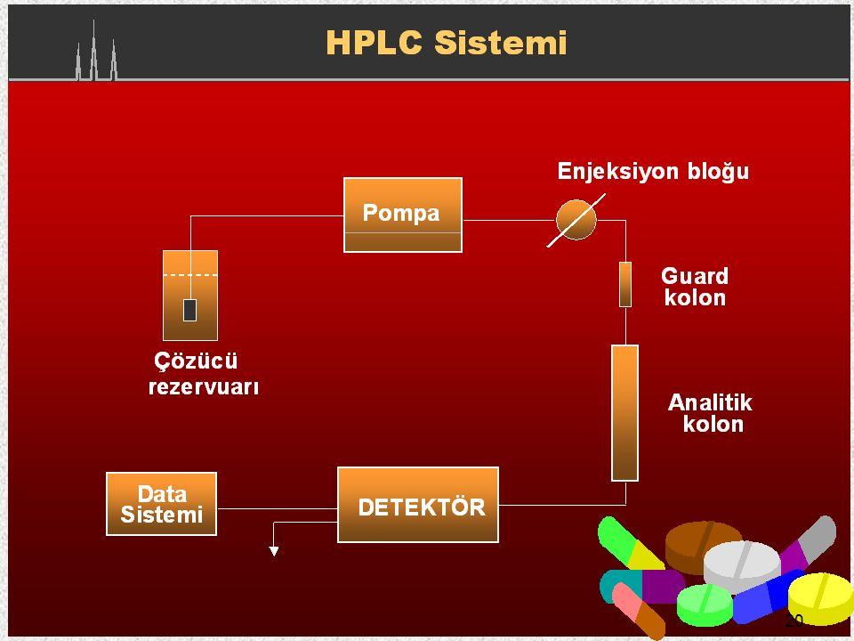 Yüksek Performans Sıvı Kromatografi yöntemi (YPSK veya HPLC) ilaçların kalite kontrol çalışmalarında ve değişik ortamlarda ilaçların miktar analizinde
