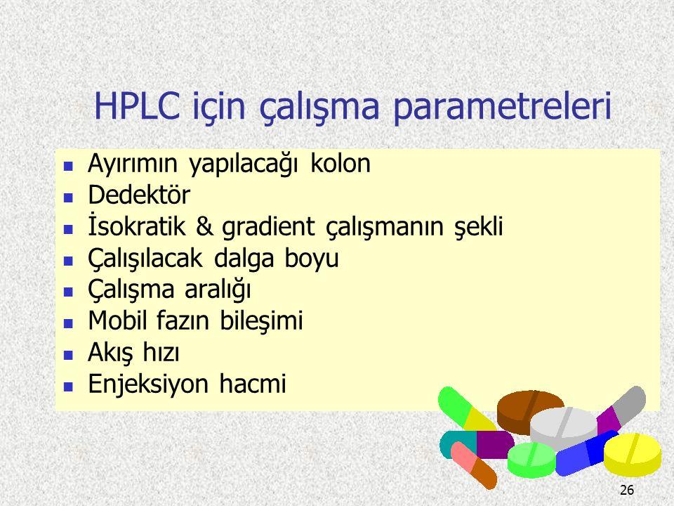 HPLC'nin İlaç Analizlerinde Kullanılması: İlaçların kalitesinin ve güvenliğinin garanti altına alınmasında, Hem ilaç hem de olası safsızlıklarının tay