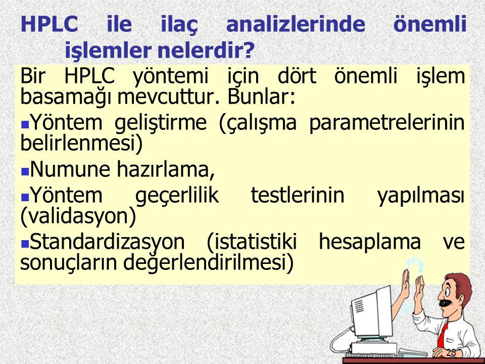 HPLC' de Etkileşim Tipleri İyonik Etkileşimler Dipol Etkileşimler Hidrojen Bağı Dipol – İndüklenmiş Dipol Etkileşimi Dispers etkileşimler 27