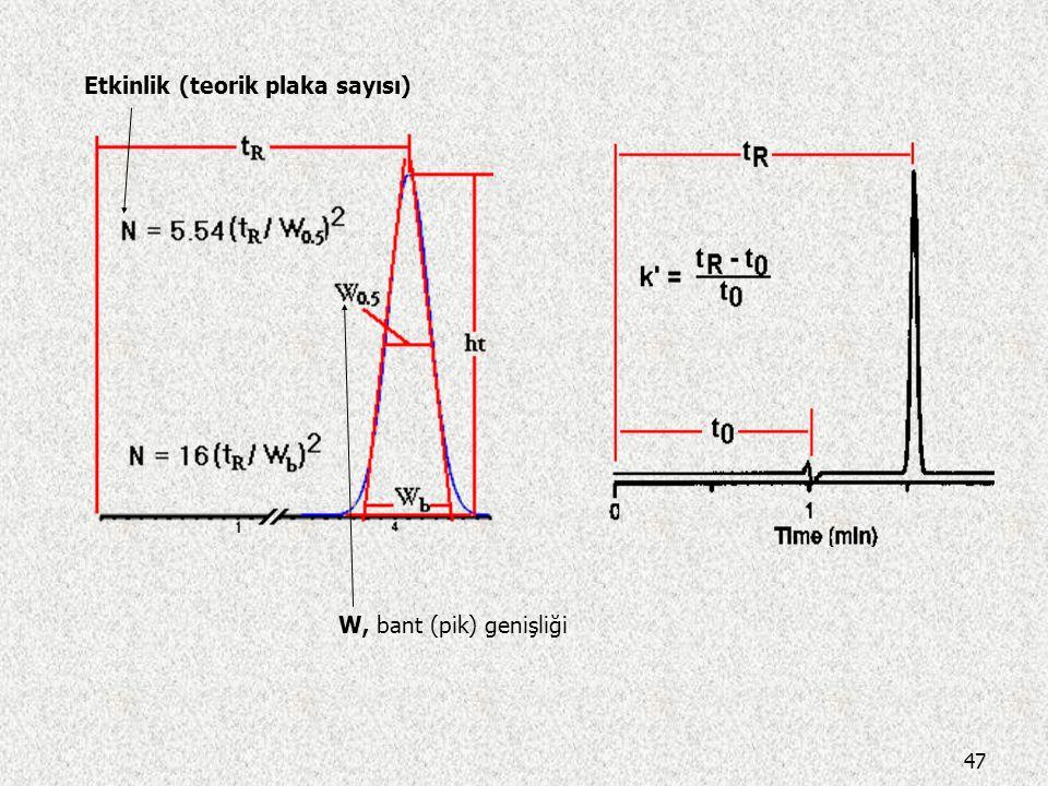HPLC'deki Temel Parametreler: Alıkonma Zamanı (Retention Time), t r Alıkonma genellikle kapasite faktörü ile (k') ile ifade edilir. k' = t r – t o / t