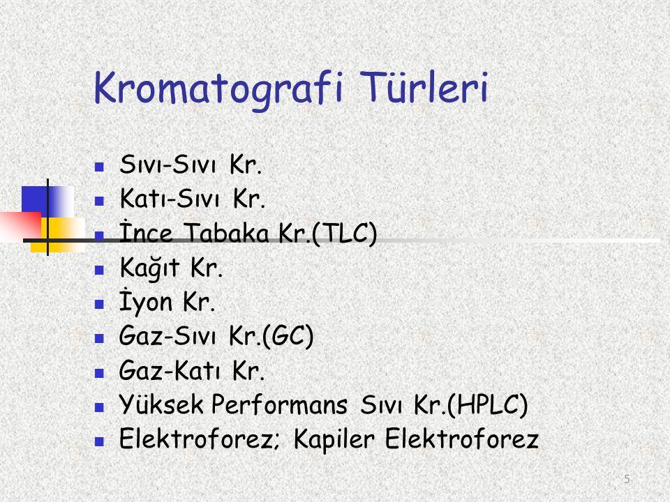 Kromatografik Metodlar Sıvı Kromatografisi İyon Kromatografisi Gaz Kromatografisi