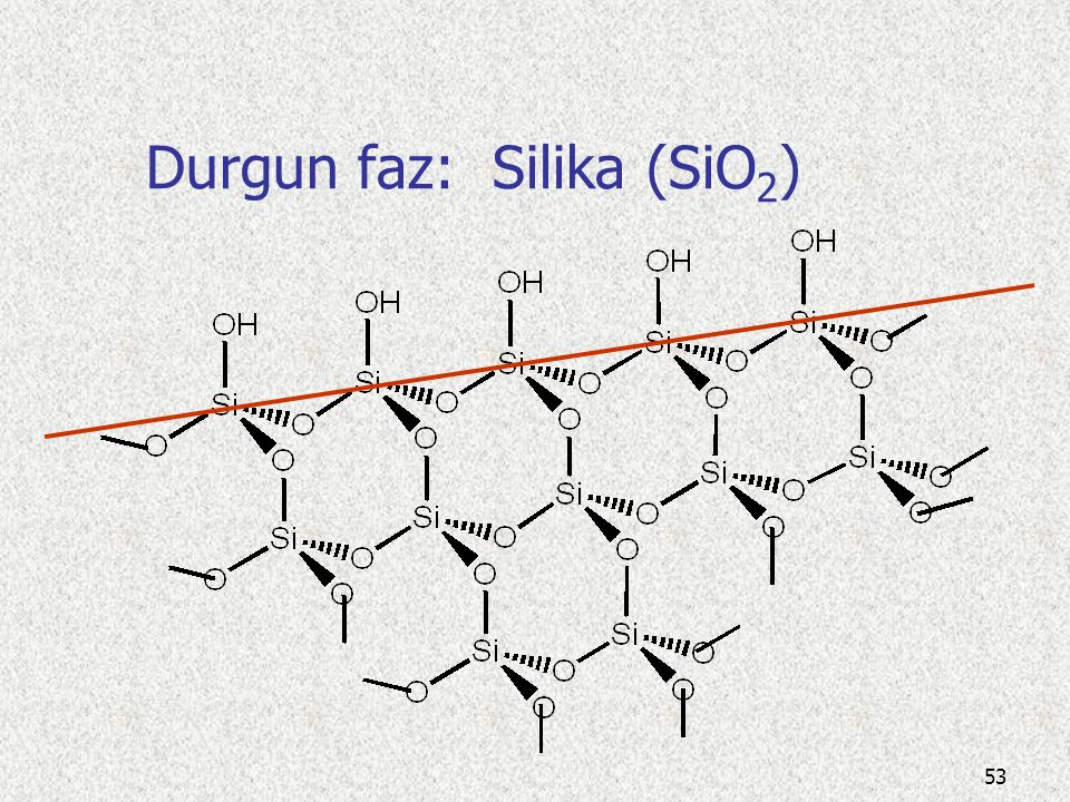 52 Silikajel geniş gözenek çapında, amorf yüksek kısmı basınç altında yüksek nem adsorbsiyon kapasitesine sahip silisyumdioksittir.