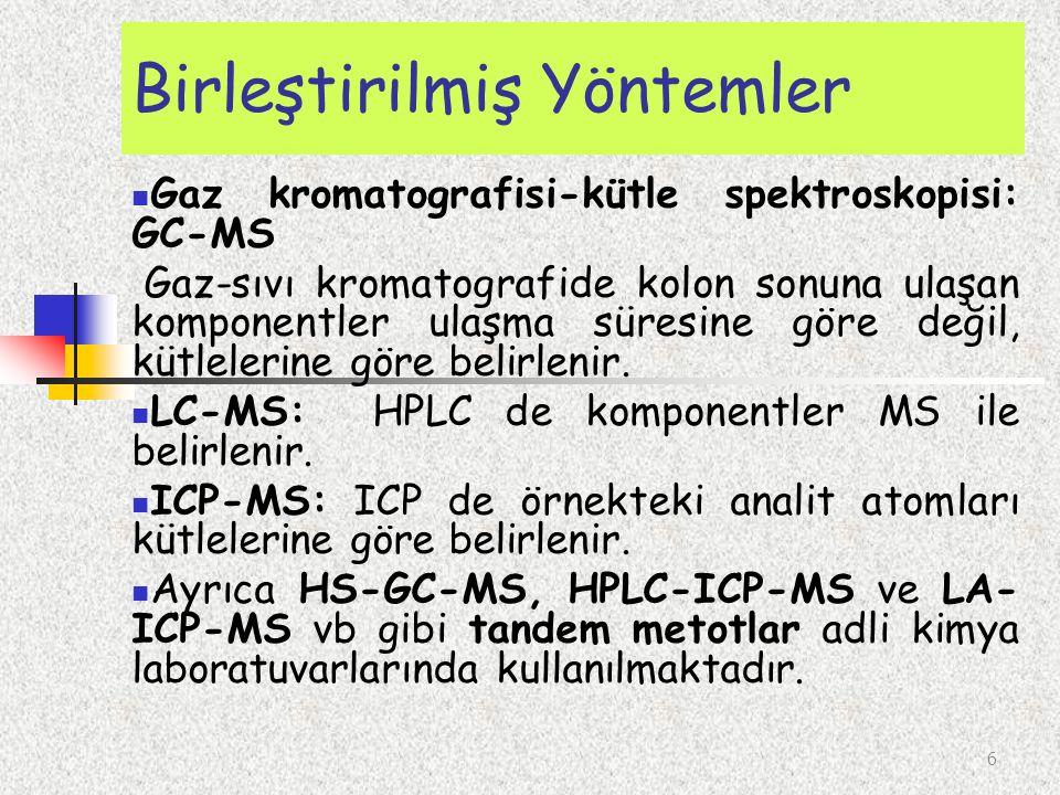 Kromatografi Türleri Sıvı-Sıvı Kr. Katı-Sıvı Kr. İnce Tabaka Kr.(TLC) Kağıt Kr. İyon Kr. Gaz-Sıvı Kr.(GC) Gaz-Katı Kr. Yüksek Performans Sıvı Kr.(HPLC