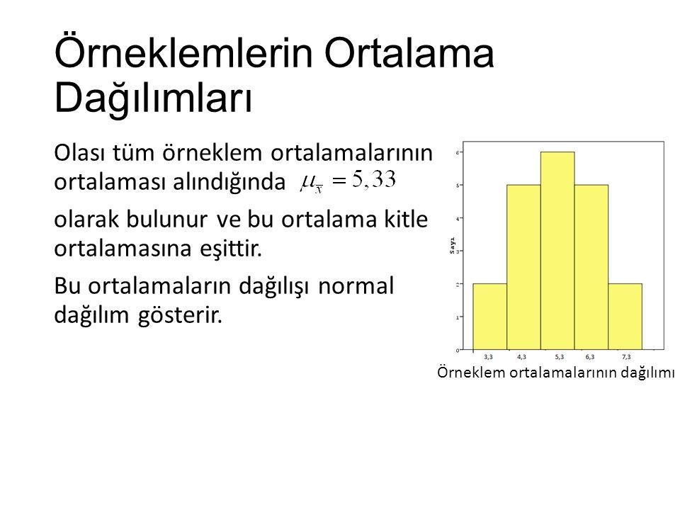 Örneklemlerin Ortalama Dağılımları Olası tüm örneklem ortalamalarının ortalaması alındığında olarak bulunur ve bu ortalama kitle ortalamasına eşittir.