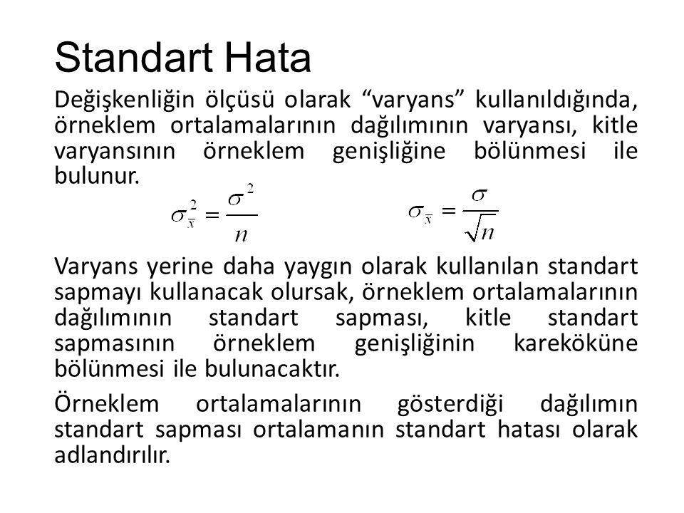 """Standart Hata Değişkenliğin ölçüsü olarak """"varyans"""" kullanıldığında, örneklem ortalamalarının dağılımının varyansı, kitle varyansının örneklem genişli"""