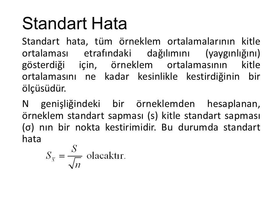 Standart Hata Standart hata, tüm örneklem ortalamalarının kitle ortalaması etrafındaki dağılımını (yaygınlığını) gösterdiği için, örneklem ortalamasın