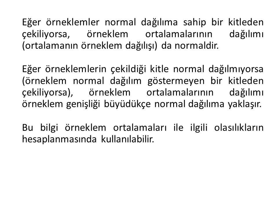 Eğer örneklemler normal dağılıma sahip bir kitleden çekiliyorsa, örneklem ortalamalarının dağılımı (ortalamanın örneklem dağılışı) da normaldir. Eğer