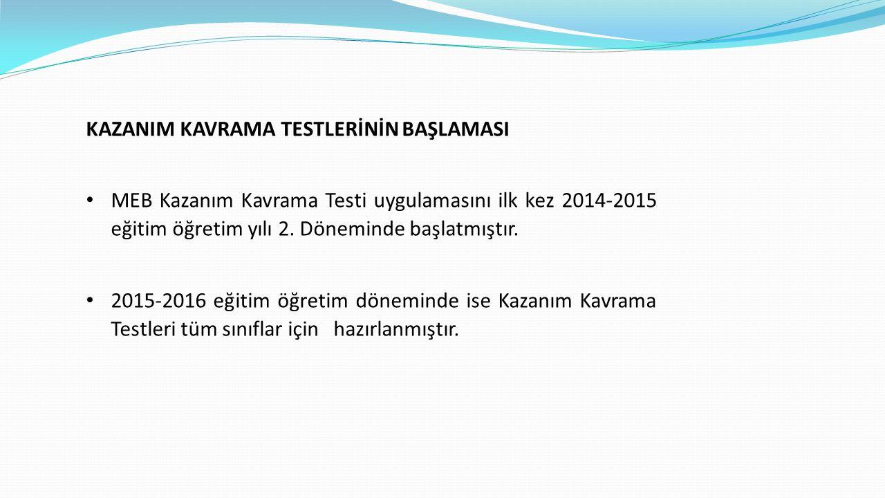 KAZANIM KAVRAMA TESTLERİNİN BAŞLAMASI MEB Kazanım Kavrama Testi uygulamasını ilk kez 2014-2015 eğitim öğretim yılı 2. Döneminde başlatmıştır. 2015-201