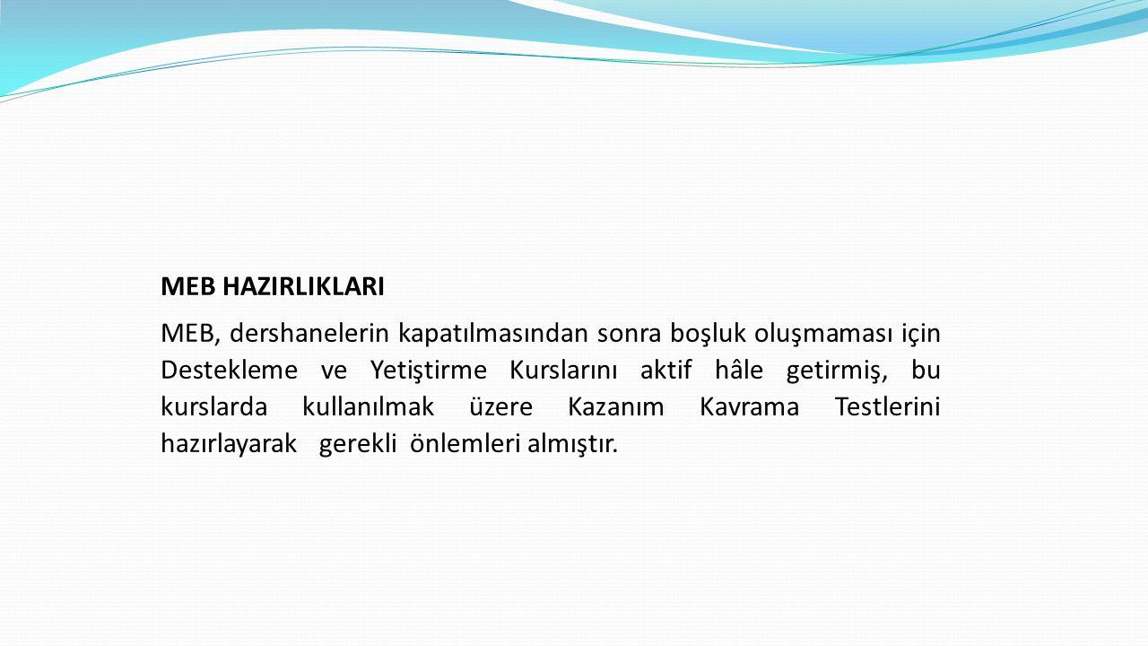 KAZANIM KAVRAMA TESTLERİNİN SINIRLARI Talim Terbiye Kurulu Başkanlığının yayınlamış olduğu «kazanım» merkezli ders programlarıdır.