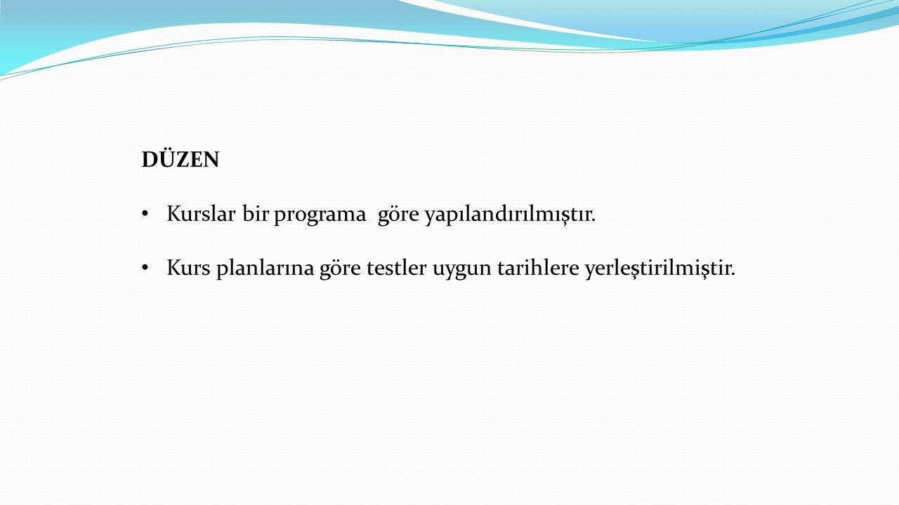 TESTLER NASIL ÜRETİLİYOR Testler; 1.Türkiye'nin çeşitli illerindeki okullardan görevlendirilen ve fiilen ders okutan 150 öğretmen tarafından üretilmiştir.