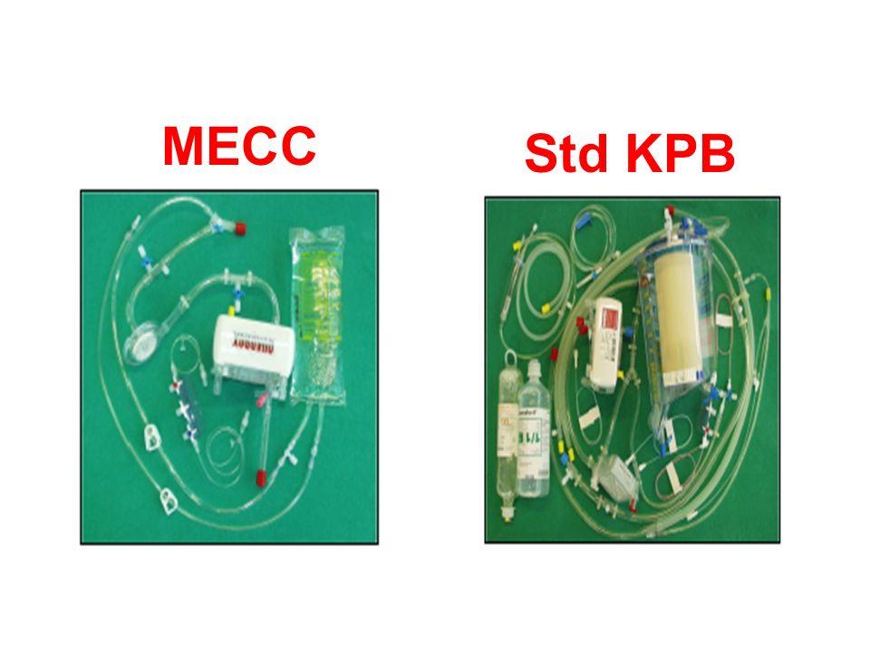 MECC Std KPB