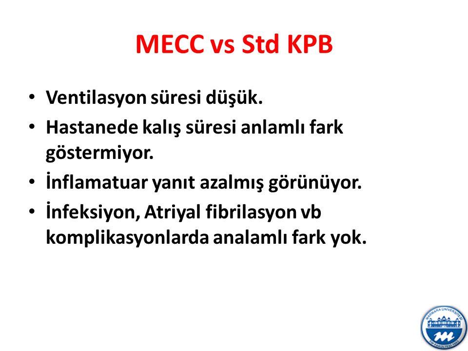 MECC vs Std KPB Ventilasyon süresi düşük. Hastanede kalış süresi anlamlı fark göstermiyor. İnflamatuar yanıt azalmış görünüyor. İnfeksiyon, Atriyal fi