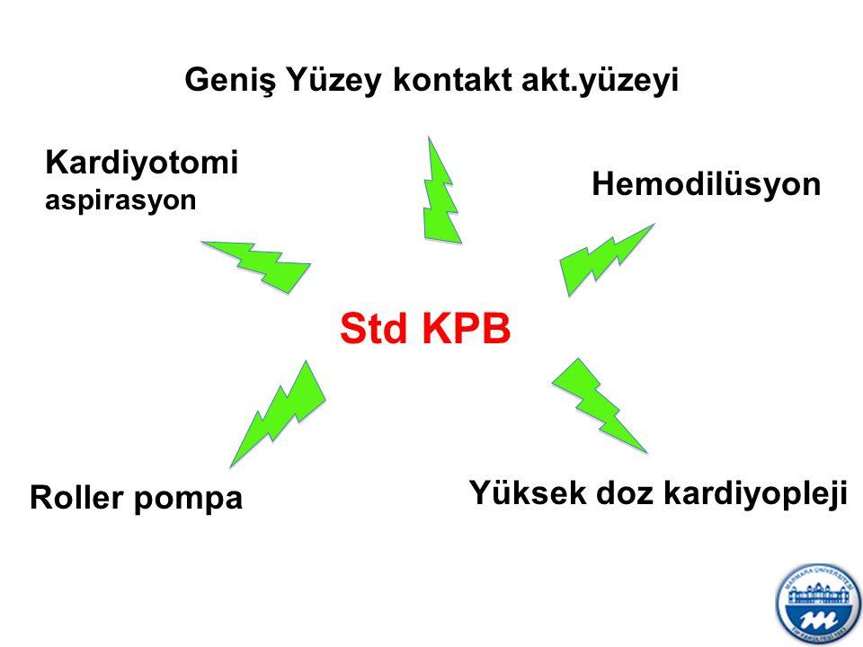 Std KPB Geniş Yüzey kontakt akt.yüzeyi Hemodilüsyon Kardiyotomi aspirasyon Roller pompa Yüksek doz kardiyopleji