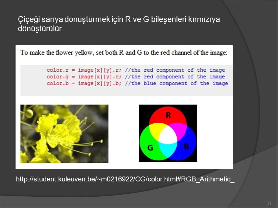 http://student.kuleuven.be/~m0216922/CG/color.html#RGB_Arithmetic_ 11 Çiçeği sarıya dönüştürmek için R ve G bileşenleri kırmızıya dönüştürülür.