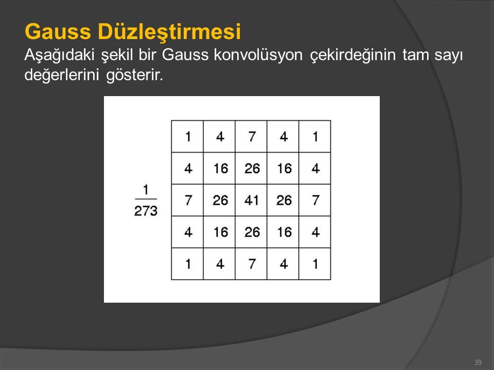39 Gauss Düzleştirmesi Aşağıdaki şekil bir Gauss konvolüsyon çekirdeğinin tam sayı değerlerini gösterir.